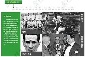 网易2014世界杯史话世界杯时间轴效果