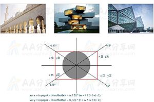 判断鼠标进入图片方向滑动js特效代码