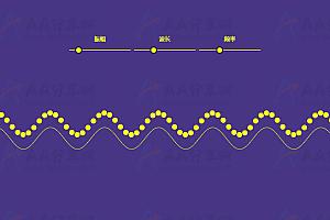 原生js实现正弦波炫酷可自定义canvas动画特效